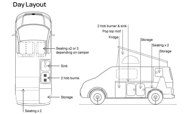 VW T5 Campervan For Sale